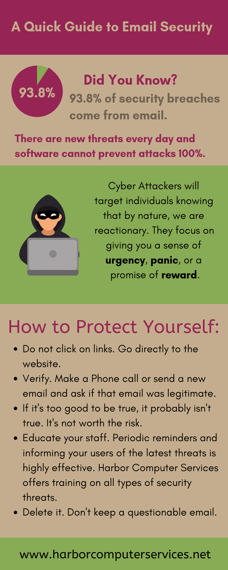 A Quick Guide to Email Security